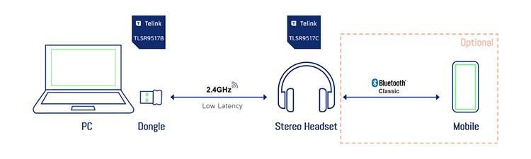 Stereo_Headset