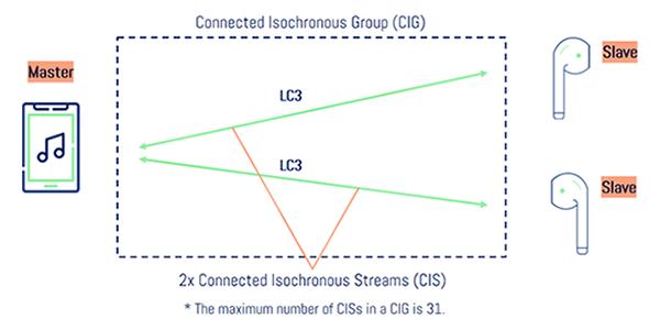 TWS_Based_on_CIS