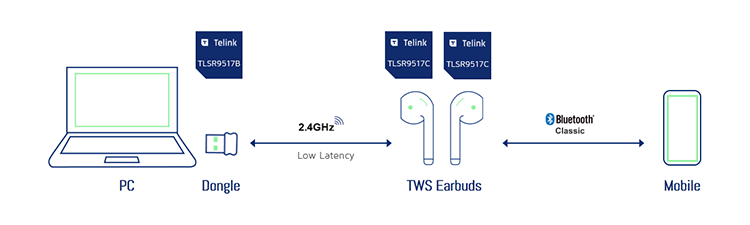 TWS_Earbuds